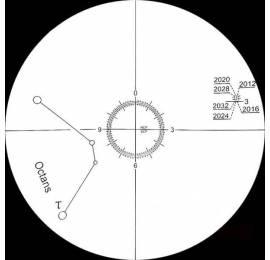 Réticule pour viseur polaire skywatcher