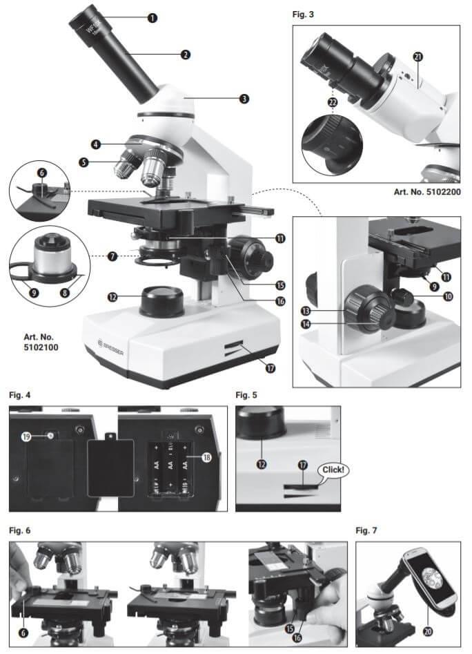 Bresser : Microscope monoculaire Erudit basic 40x à 400x