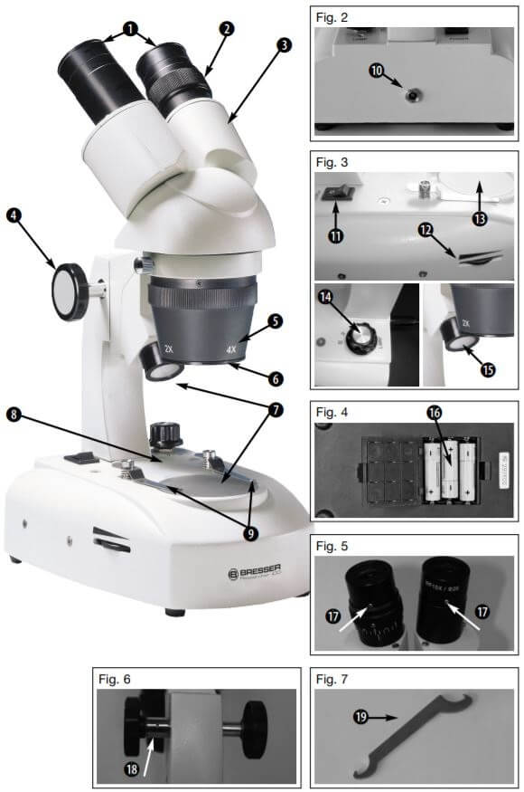 loupe binoculaire RESEARCHER 20X-80X