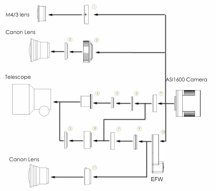 system-chart-zwo-asi-1600-pro
