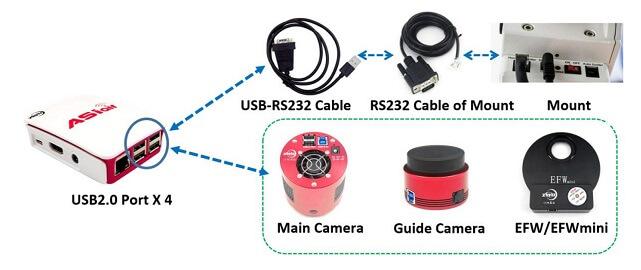 Boîtier ZWO ASIair - connexion d'une caméra refroidie et d'une caméra guide sur une monture HEQ5