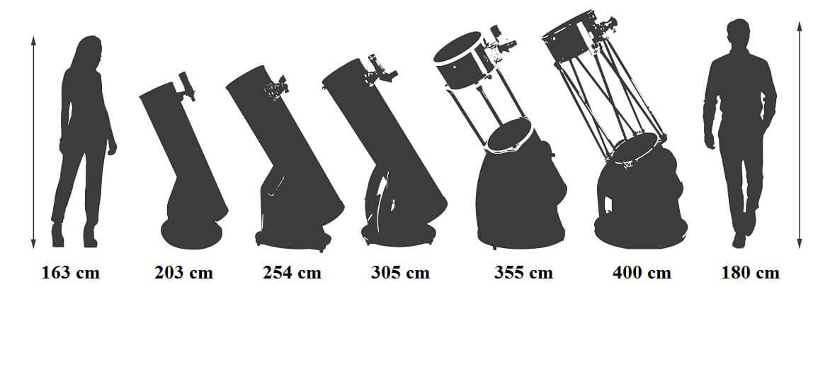 Bien choisir un télescope Dobson pour l'astronomie